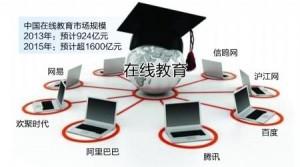 """在线教育的革新不应该在""""在线""""而在""""教育"""""""