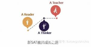 新SAT改革 SAT培训老师面临哪些挑战
